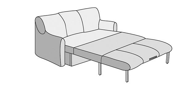 Sofa Position 3