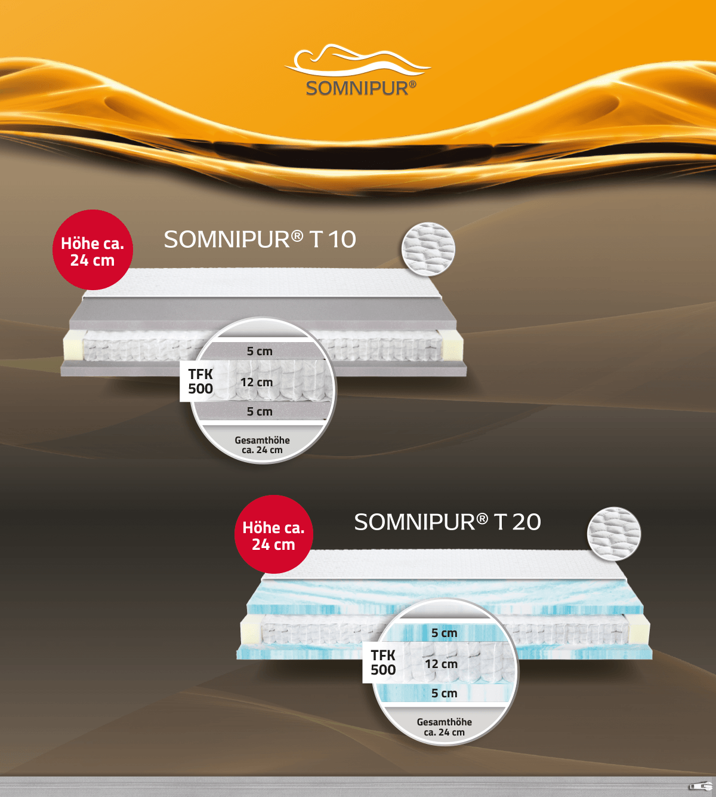 Somnipur T10 und T20