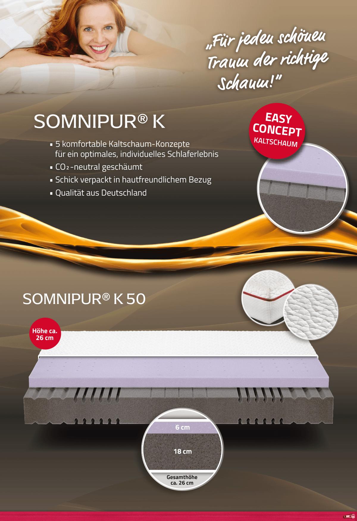 Somnipur K50 – Innenansicht